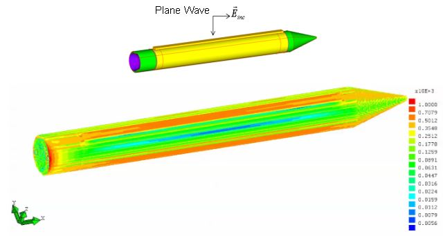 The surface current density is shown as a function of color