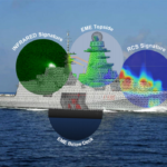 ship-edf-infrared-signature-eme-topside-rcs-signature-eme-below-deck-analysis-simulation