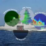 ship-edf-infrared-signature-eme-topside-rcs-signature-eme-below-deck-analysis-simulation