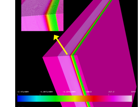 featured-spacecraft-internal-charging-simulation-and-analysis